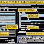 住民票(見本・神戸市)