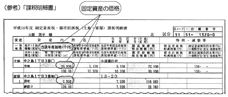 固定資産税課税明細書(見本・大阪市)